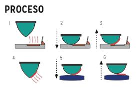tampografia-proceso-marancolor-serigrafia